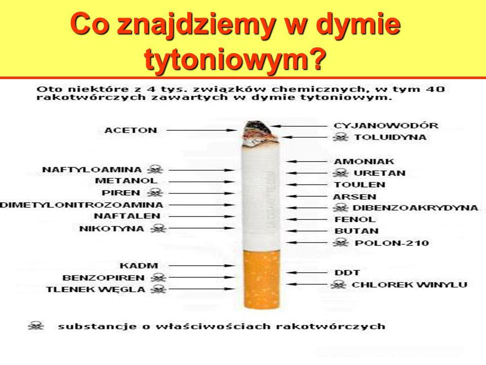 90 % raków płuca to efekt palenia 23 razy większe ryzyko niż u niepalących Rak krtani Nowotwory jamy ustnej, gardła i przełyku Rak trzustki Rak pęcherza moczowego Rak szyjki macicy i …