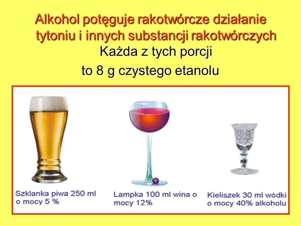Alkohol potęguje rakotwórcze działanie tytoniu i innych substancji rakotwórczych Każda z tych porcji to 8 g czystego etanolu