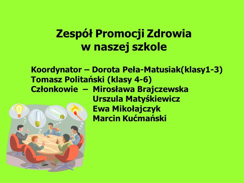 Zespół Promocji Zdrowia w naszej szkole Koordynator – Dorota Peła-Matusiak(klasy1-3) Tomasz Politański (klasy 4-6) Członkowie – Mirosława Brajczewska
