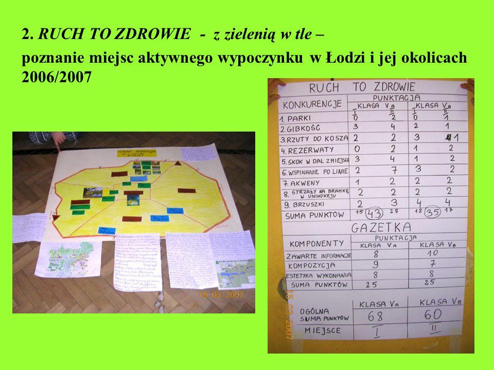 2. RUCH TO ZDROWIE - z zielenią w tle – poznanie miejsc aktywnego wypoczynku w Łodzi i jej okolicach 2006/2007