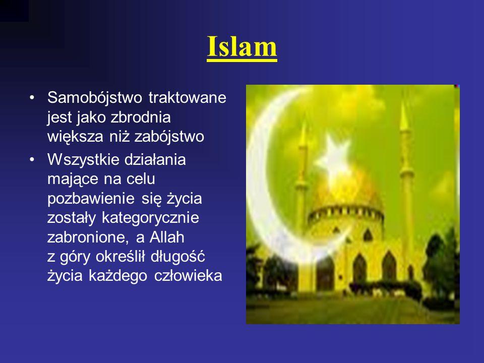 Islam Samobójstwo traktowane jest jako zbrodnia większa niż zabójstwo Wszystkie działania mające na celu pozbawienie się życia zostały kategorycznie z
