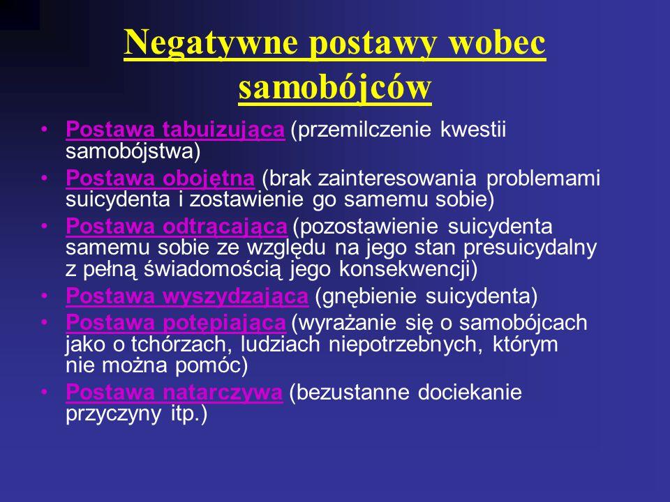 Negatywne postawy wobec samobójców Postawa tabuizująca (przemilczenie kwestii samobójstwa) Postawa obojętna (brak zainteresowania problemami suicydenta i zostawienie go samemu sobie) Postawa odtrącająca (pozostawienie suicydenta samemu sobie ze względu na jego stan presuicydalny z pełną świadomością jego konsekwencji) Postawa wyszydzająca (gnębienie suicydenta) Postawa potępiająca (wyrażanie się o samobójcach jako o tchórzach, ludziach niepotrzebnych, którym nie można pomóc) Postawa natarczywa (bezustanne dociekanie przyczyny itp.)
