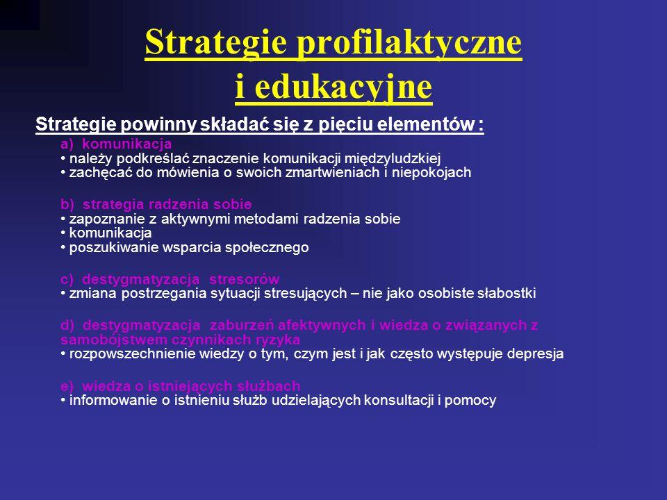 Strategie profilaktyczne i edukacyjne Strategie powinny składać się z pięciu elementów : a) komunikacja należy podkreślać znaczenie komunikacji międzyludzkiej zachęcać do mówienia o swoich zmartwieniach i niepokojach b) strategia radzenia sobie zapoznanie z aktywnymi metodami radzenia sobie komunikacja poszukiwanie wsparcia społecznego c) destygmatyzacja stresorów zmiana postrzegania sytuacji stresujących – nie jako osobiste słabostki d) destygmatyzacja zaburzeń afektywnych i wiedza o związanych z samobójstwem czynnikach ryzyka rozpowszechnienie wiedzy o tym, czym jest i jak często występuje depresja e) wiedza o istniejących służbach informowanie o istnieniu służb udzielających konsultacji i pomocy
