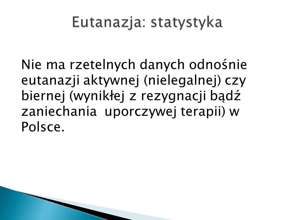 Nie ma rzetelnych danych odnośnie eutanazji aktywnej (nielegalnej) czy biernej (wynikłej z rezygnacji bądź zaniechania uporczywej terapii) w Polsce.