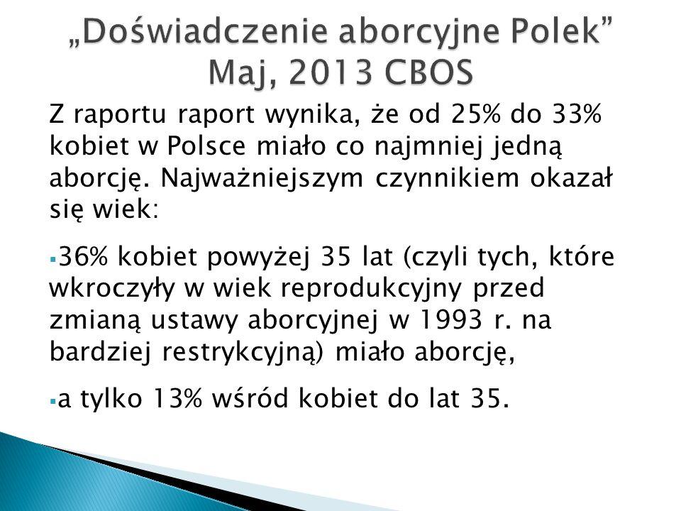 Z raportu raport wynika, że od 25% do 33% kobiet w Polsce miało co najmniej jedną aborcję. Najważniejszym czynnikiem okazał się wiek:  36% kobiet pow