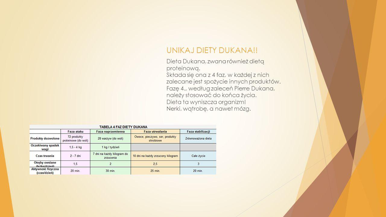 UNIKAJ DIETY DUKANA!! Dieta Dukana, zwana również dietą proteinową. Składa się ona z 4 faz, w każdej z nich zalecane jest spożycie innych produktów. F