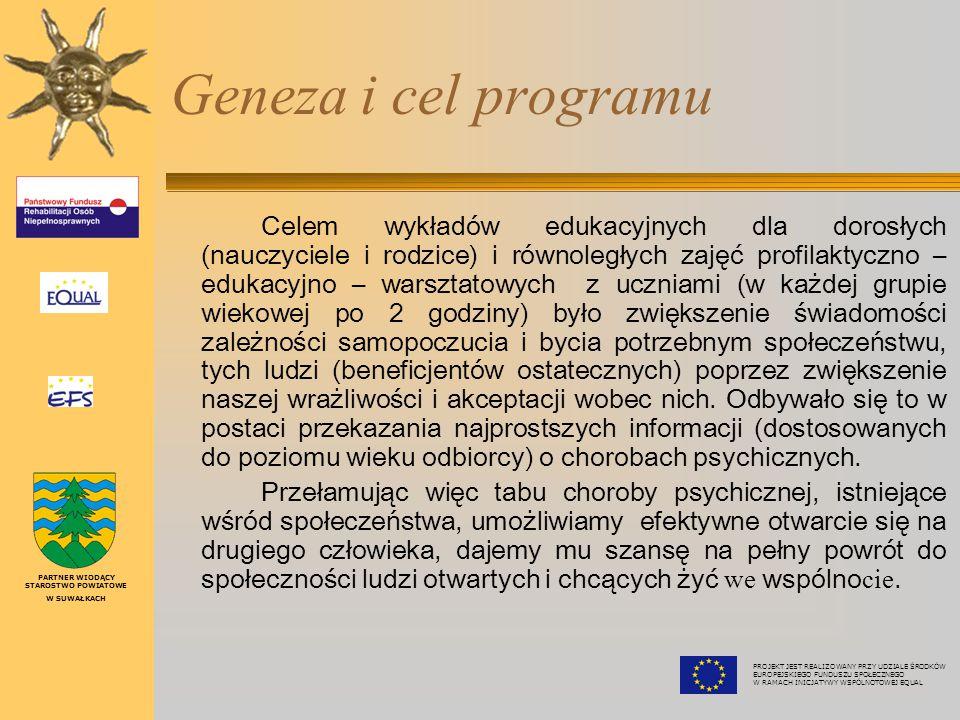 Geneza i cel programu Cytowane przesłanie stało się inspiracją do uświadomienia społeczeństwu lokalnemu od dzieci w wieku 6 lat, aż do maturzystów i r