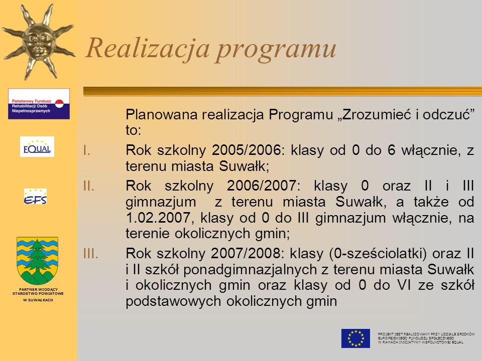 Materiał i metody – zajęcia Prowadzenie – pracownicy PPP w Suwałkach – realizacja scenariuszy opracowanych wspólnie w koordynacji M. Osowskiej. Realiz