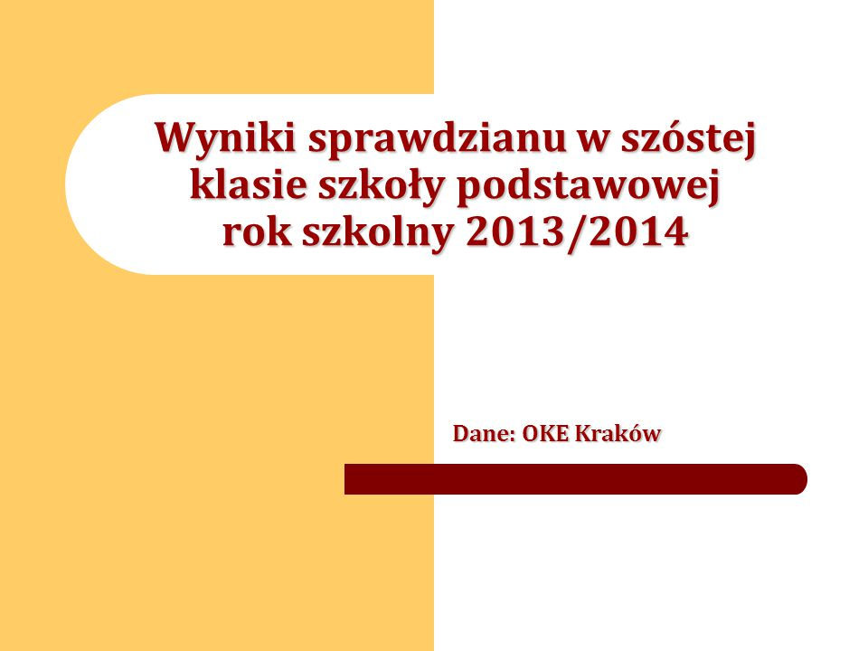Wyniki sprawdzianu w szóstej klasie szkoły podstawowej rok szkolny 2013/2014 Dane: OKE Kraków