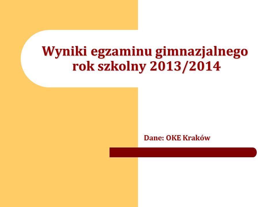 Wyniki egzaminu gimnazjalnego rok szkolny 2013/2014 Dane: OKE Kraków