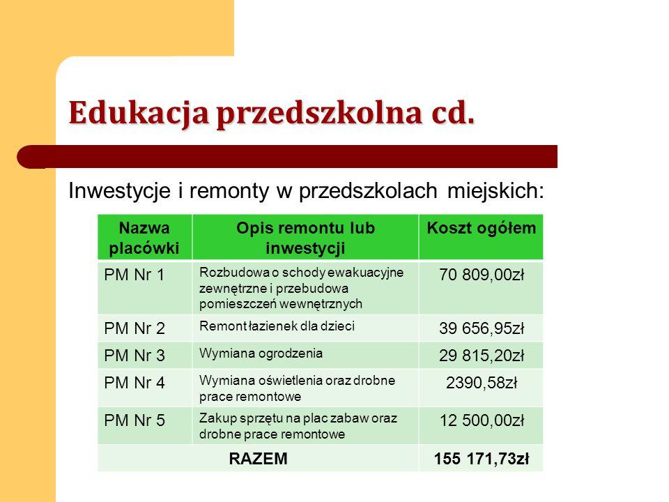 Wynik Szkoły Podstawowej Nr 3 na tle miasta, powiatu, województwa i kraju