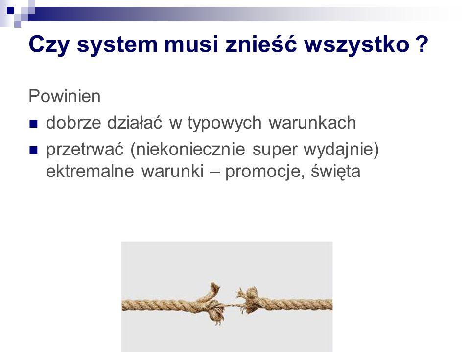 Czy system musi znieść wszystko .