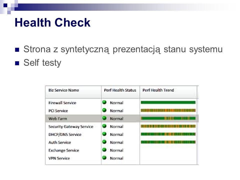 Health Check Strona z syntetyczną prezentacją stanu systemu Self testy