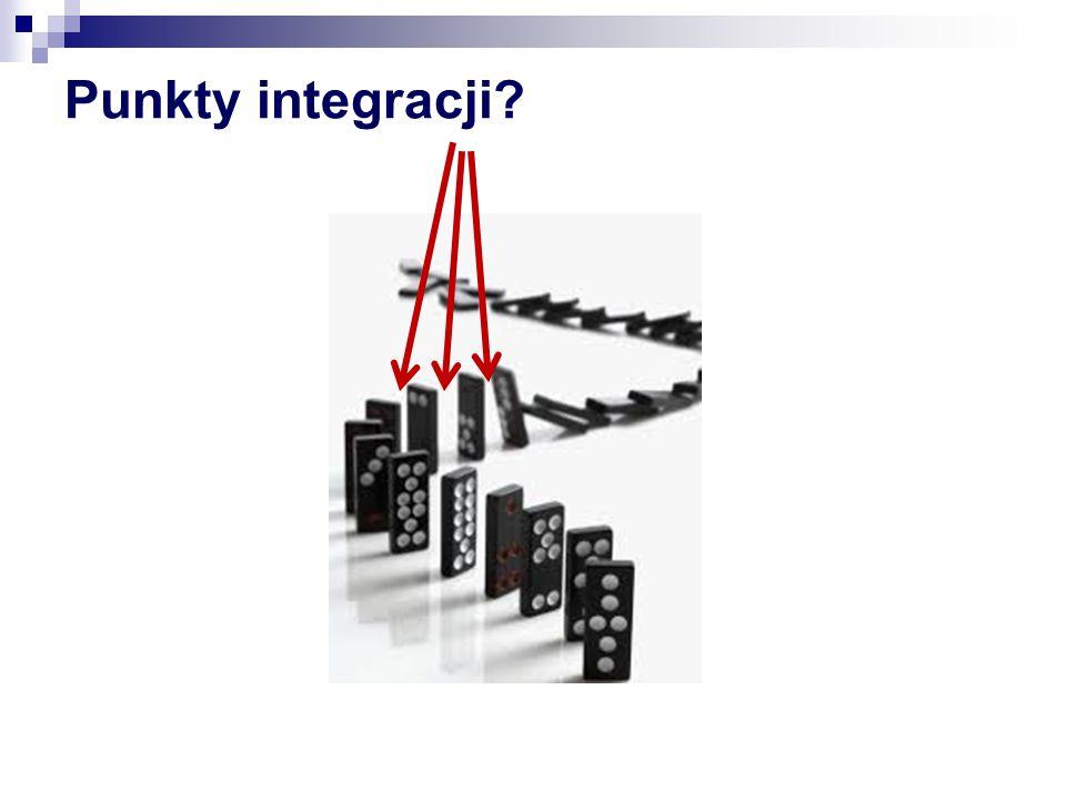 Punkty integracji?
