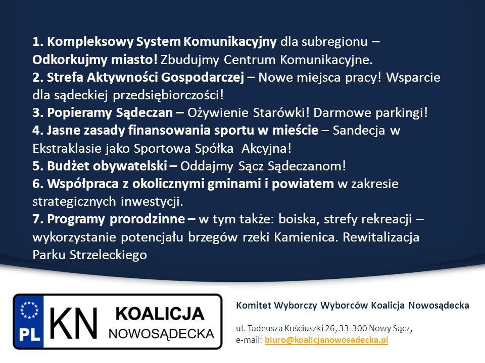 Jesteśmy na NIE Komitet Wyborczy Wyborców Koalicja Nowosądecka ul.