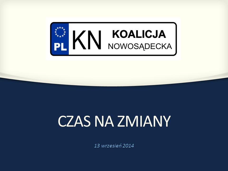 Dość zastoju inwestycyjnego.Komitet Wyborczy Wyborców Koalicja Nowosądecka ul.