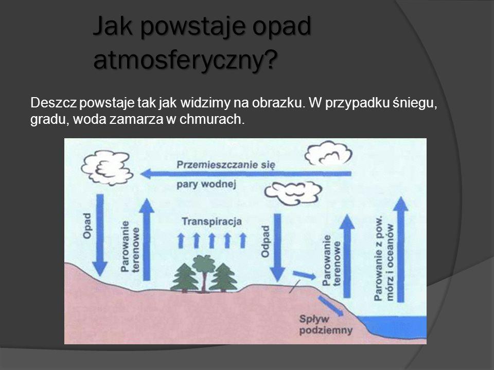 Kilka rodzajów wody  Woda królewska  Woda gulardowa  Woda ciężka  Woda siarkowodorowa  Woda twarda  Woda utleniona  Woda bromowa  Woda amoniakalna