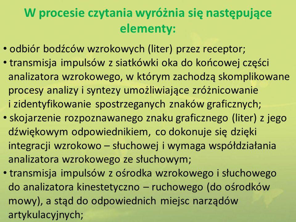 W procesie czytania wyróżnia się następujące elementy: odbiór bodźców wzrokowych (liter) przez receptor; transmisja impulsów z siatkówki oka do końcow