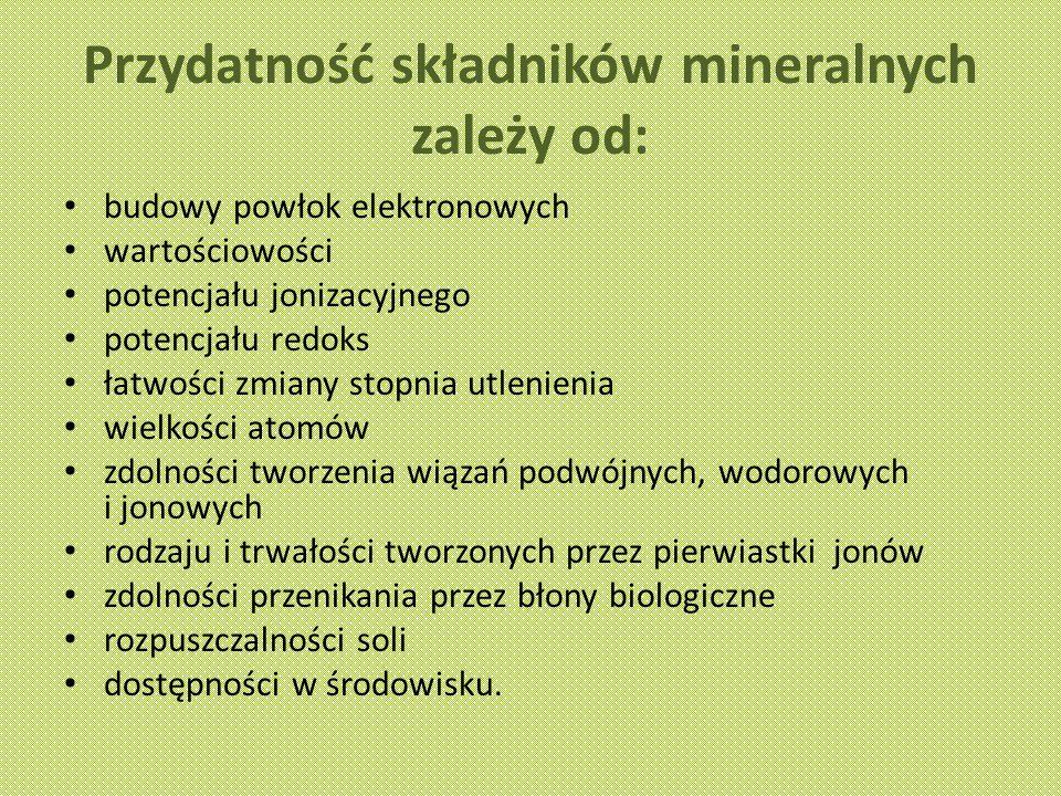 """Bibliografia: 1.""""Abecadło witamin i pierwiastków Stanisław K."""