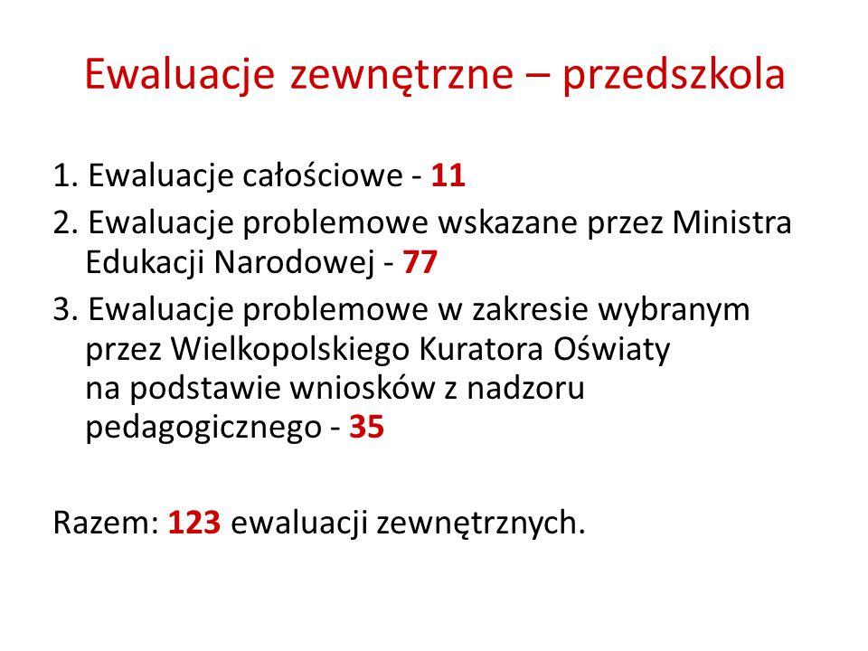 Ewaluacje zewnętrzne – przedszkola 1.Ewaluacje całościowe - 11 2.