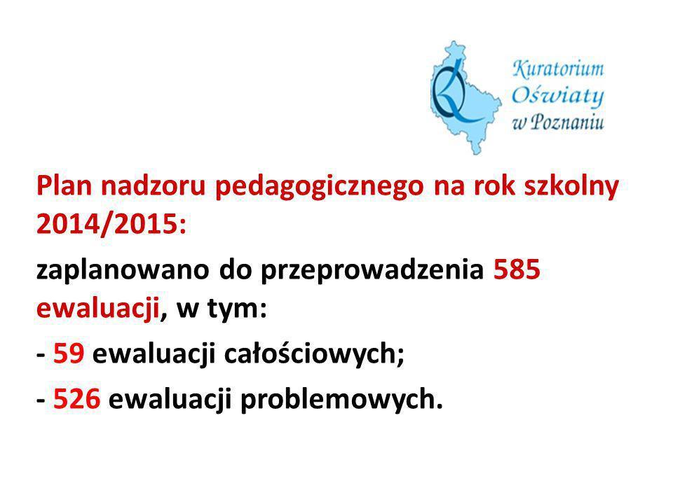 Plan nadzoru pedagogicznego na rok szkolny 2014/2015: zaplanowano do przeprowadzenia 585 ewaluacji, w tym: - 59 ewaluacji całościowych; - 526 ewaluacj