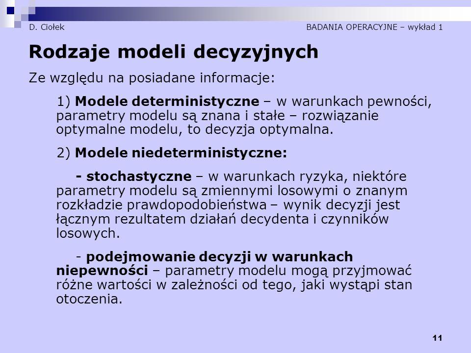 11 D. Ciołek BADANIA OPERACYJNE – wykład 1 Rodzaje modeli decyzyjnych Ze względu na posiadane informacje: 1) Modele deterministyczne – w warunkach pew