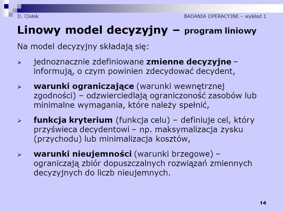 14 D. Ciołek BADANIA OPERACYJNE – wykład 1 Linowy model decyzyjny – program liniowy Na model decyzyjny składają się:  jednoznacznie zdefiniowane zmie