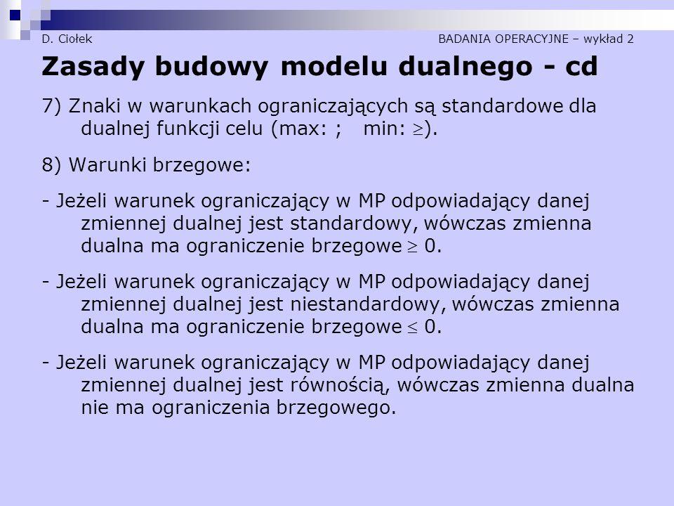 D. Ciołek BADANIA OPERACYJNE – wykład 2 Zasady budowy modelu dualnego - cd 7) Znaki w warunkach ograniczających są standardowe dla dualnej funkcji cel