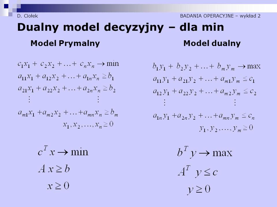 D. Ciołek BADANIA OPERACYJNE – wykład 2 Dualny model decyzyjny – dla min Model PrymalnyModel dualny