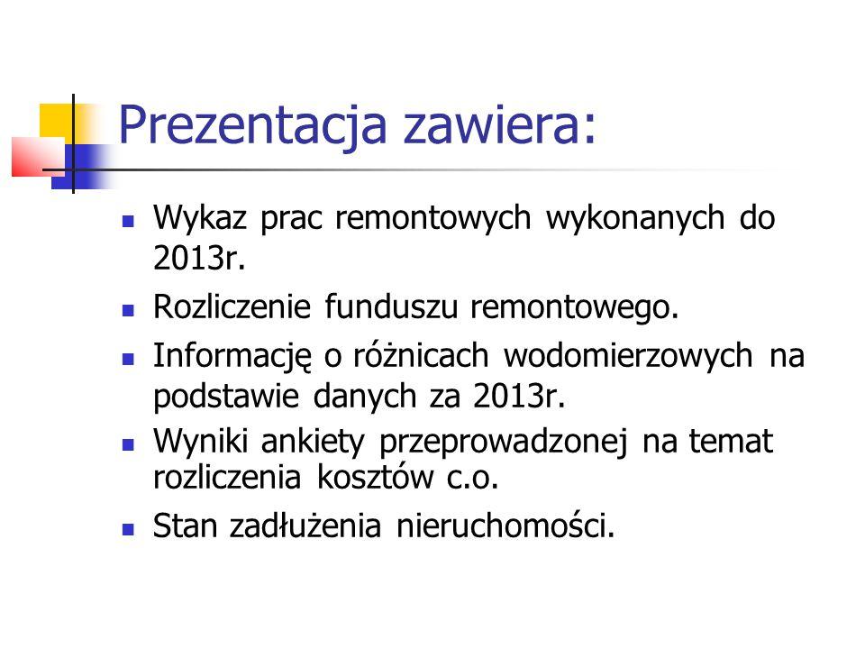 Prace remontowe wykonane do 2013r Ul.Sztukowskiego 4-12 2010r.