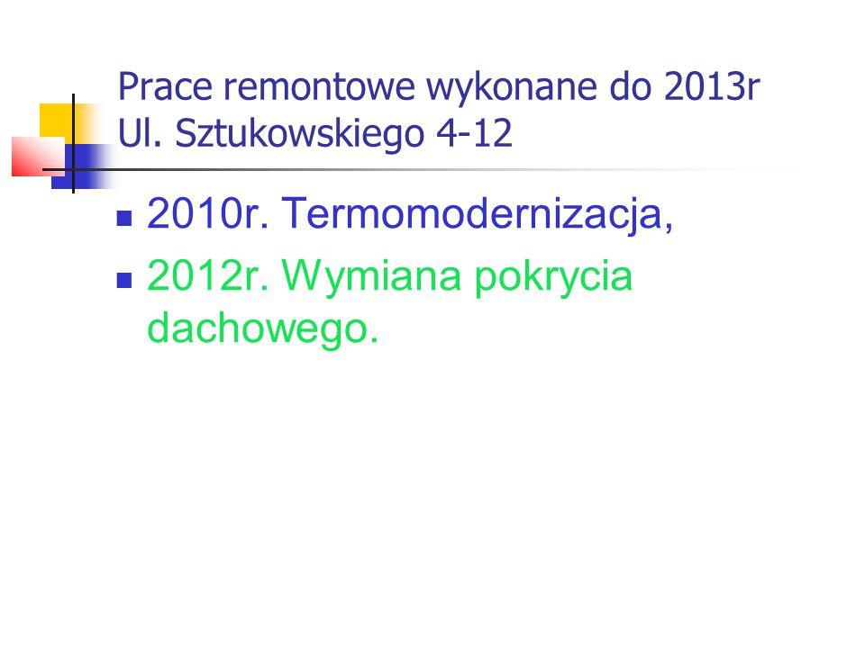Prace remontowe wykonane do 2013r Ul. Sztukowskiego 4-12 2010r.