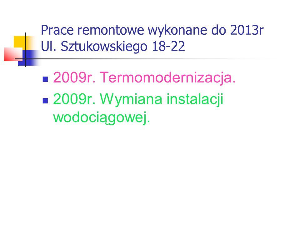 Prace remontowe wykonane do 2013r Ul. Sztukowskiego 18-22 2009r.