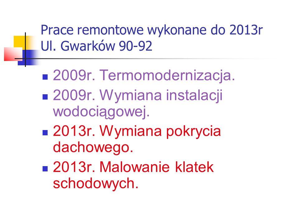 Prace remontowe wykonane do 2013r Ul. Gwarków 90-92 2009r.