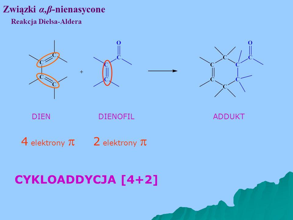 Związki α,β-nienasycone Reakcja Dielsa-Aldera DIENDIENOFILADDUKT CYKLOADDYCJA [4+2] 4 elektrony  2 elektrony 