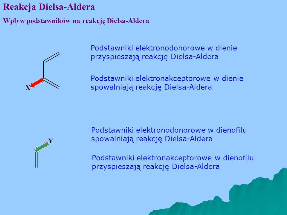 Reakcja Dielsa-Aldera Wpływ podstawników na reakcję Dielsa-Aldera Podstawniki elektronodonorowe w dienie przyspieszają reakcję Dielsa-Aldera Podstawniki elektronakceptorowe w dienie spowalniają reakcję Dielsa-Aldera Podstawniki elektronodonorowe w dienofilu spowalniają reakcję Dielsa-Aldera Podstawniki elektronakceptorowe w dienofilu przyspieszają reakcję Dielsa-Aldera