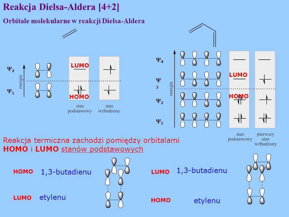 Reakcja Dielsa-Aldera [4+2] Orbitale molekularne w reakcji Dielsa-Aldera 22 11 22 11 44 33 LUMO HOMO LUMO Reakcja termiczna zachodzi pomiędzy orbitalami HOMO i LUMO stanów podstawowych LUMO etylenu HOMO 1,3-butadienu etylenu HOMO 1,3-butadienu LUMO