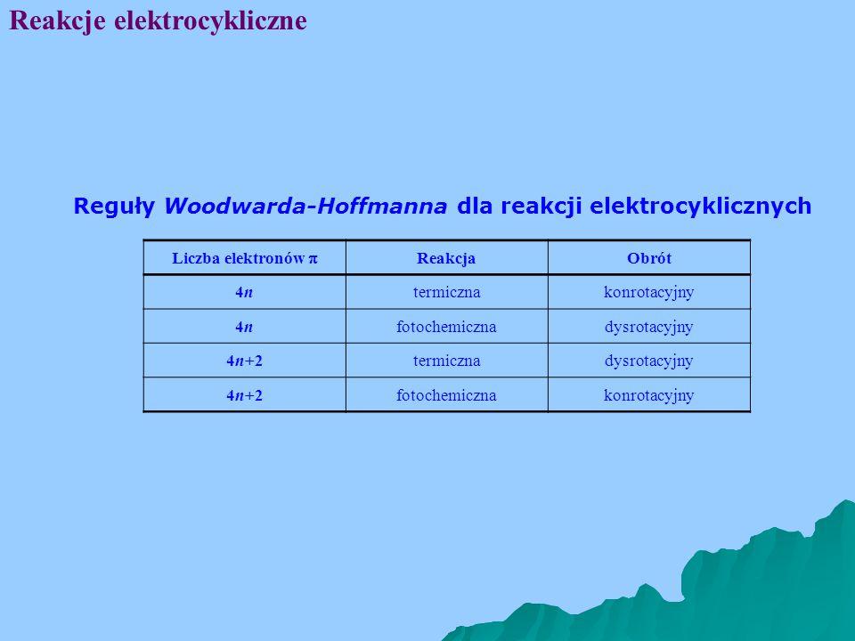 Reakcje elektrocykliczne Liczba elektronów  ReakcjaObrót 4n4ntermicznakonrotacyjny 4n4nfotochemicznadysrotacyjny 4n+2termicznadysrotacyjny 4n+2fotochemicznakonrotacyjny Reguły Woodwarda-Hoffmanna dla reakcji elektrocyklicznych