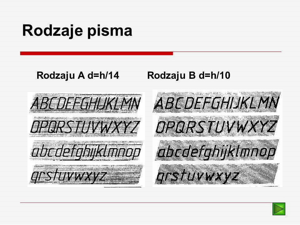 Rodzaje pisma Rodzaju A d=h/14 Rodzaju B d=h/10