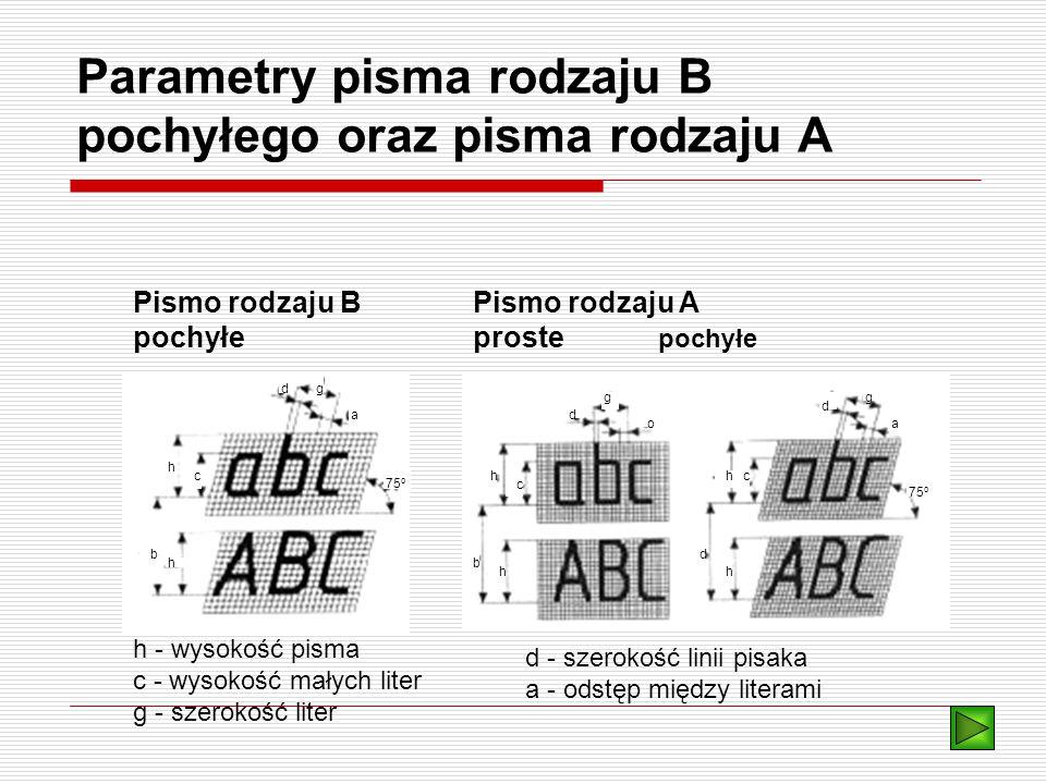 Parametry pisma rodzaju B pochyłego oraz pisma rodzaju A g a d h c 75 o h b Pismo rodzaju B pochyłe Pismo rodzaju A proste pochyłe b h h c g o d a g d hc d h 75 o h - wysokość pisma c - wysokość małych liter g - szerokość liter d - szerokość linii pisaka a - odstęp między literami
