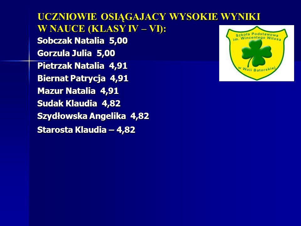 WYNIKI SZKOŁY W ZEWNĘTRZYM SPRAWDZIANIE KLAS VI W ROKU 2013/14 WYNIK SZKOŁY: 28,33 pkt./40 Klasa VIa – 28,66 pkt.