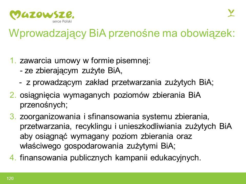 120 Wprowadzający BiA przenośne ma obowiązek: 1.zawarcia umowy w formie pisemnej: - ze zbierającym zużyte BiA, - z prowadzącym zakład przetwarzania zużytych BiA; 2.osiągnięcia wymaganych poziomów zbierania BiA przenośnych; 3.zoorganizowania i sfinansowania systemu zbierania, przetwarzania, recyklingu i unieszkodliwiania zużytych BiA aby osiągnąć wymagany poziom zbierania oraz właściwego gospodarowania zużytymi BiA; 4.finansowania publicznych kampanii edukacyjnych.
