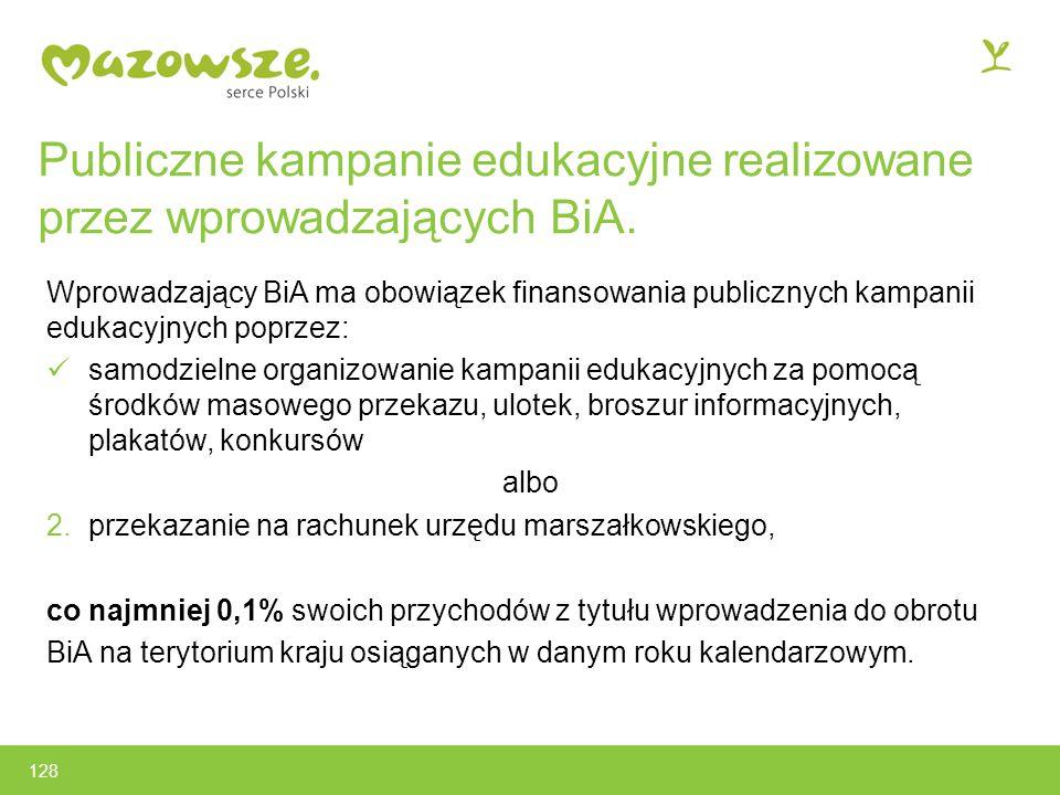 128 Publiczne kampanie edukacyjne realizowane przez wprowadzających BiA.