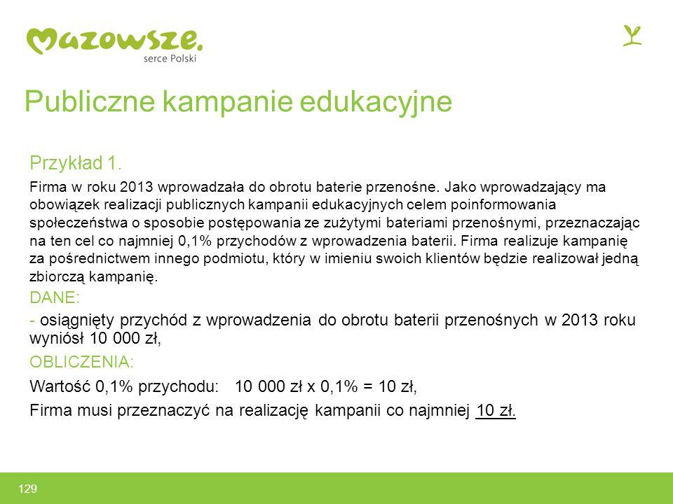 129 Publiczne kampanie edukacyjne Przykład 1.