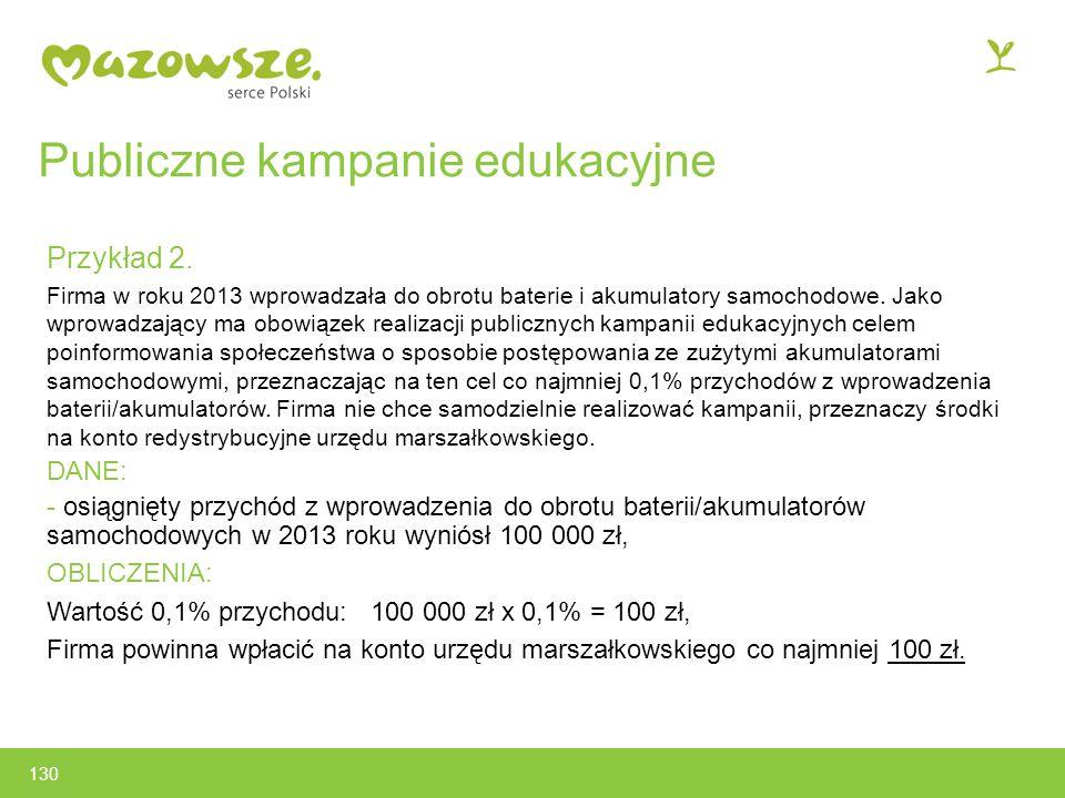 130 Publiczne kampanie edukacyjne Przykład 2.