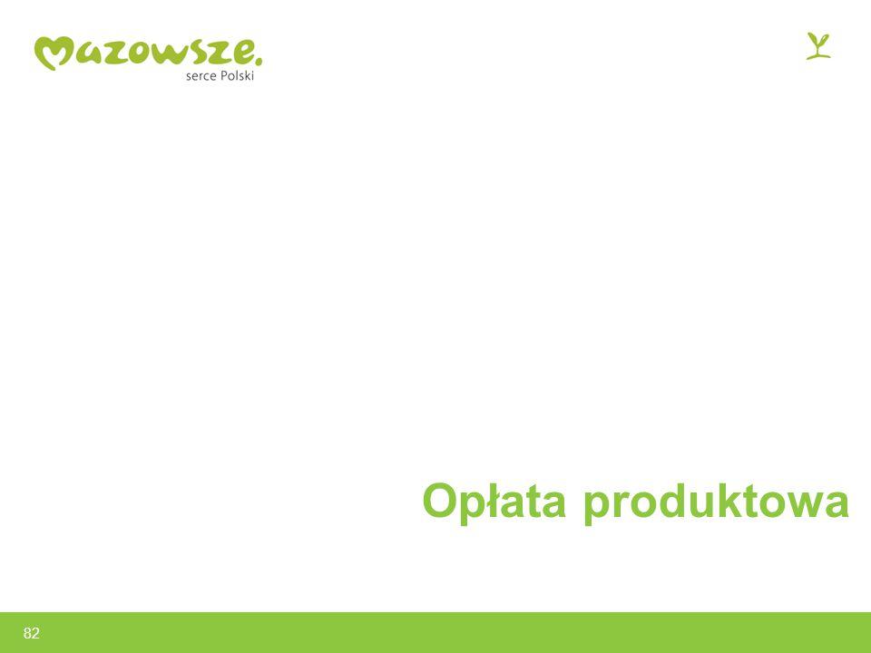 Opłata produktowa 82