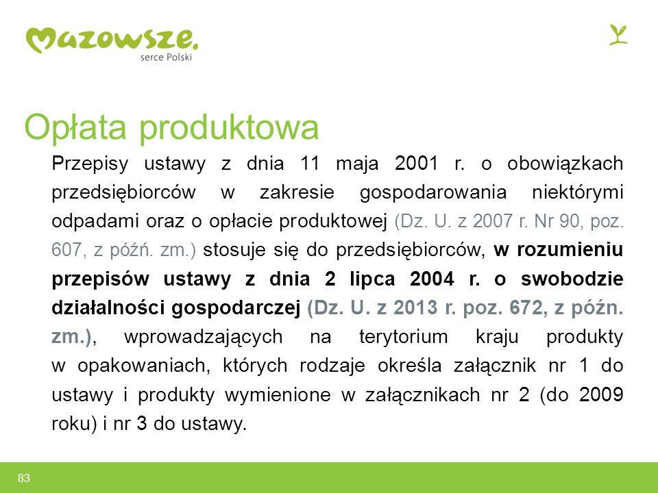 Opłata produktowa Przepisy ustawy z dnia 11 maja 2001 r.