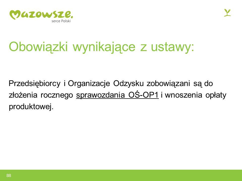 Obowiązki wynikające z ustawy: Przedsiębiorcy i Organizacje Odzysku zobowiązani są do złożenia rocznego sprawozdania OŚ-OP1 i wnoszenia opłaty produktowej.