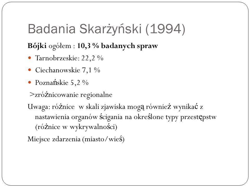 Badania Skarżyński (1994) Bójki ogółem : 10,3 % badanych spraw Tarnobrzeskie: 22,2 % Ciechanowskie 7,1 % Pozna ń skie 5,2 % >zró ż nicowanie regionaln