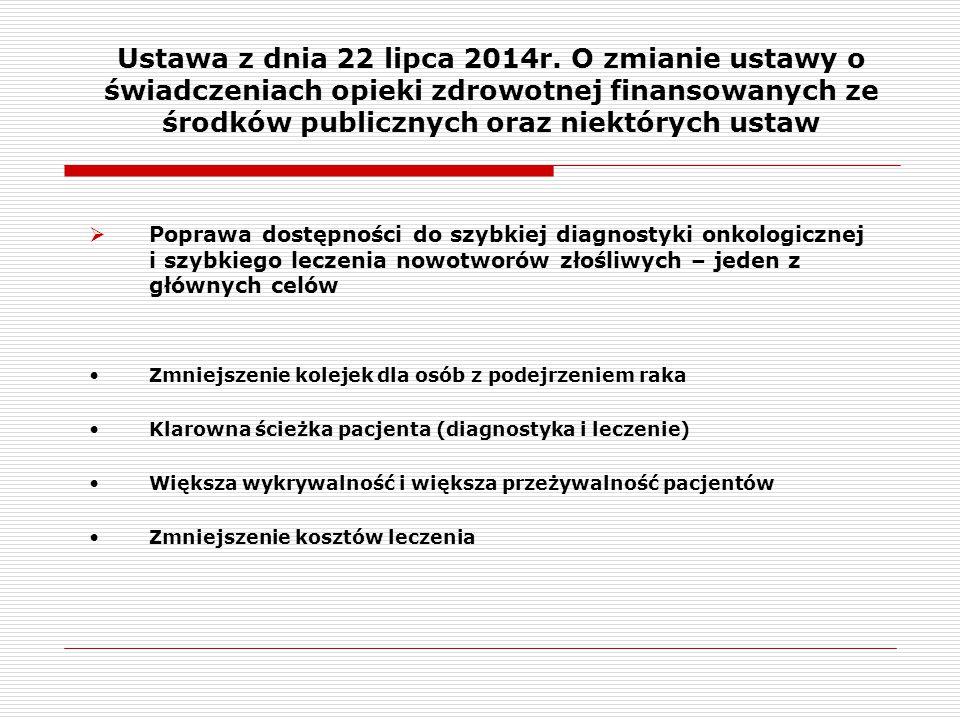 Ustawa z dnia 22 lipca 2014r. O zmianie ustawy o świadczeniach opieki zdrowotnej finansowanych ze środków publicznych oraz niektórych ustaw  Poprawa