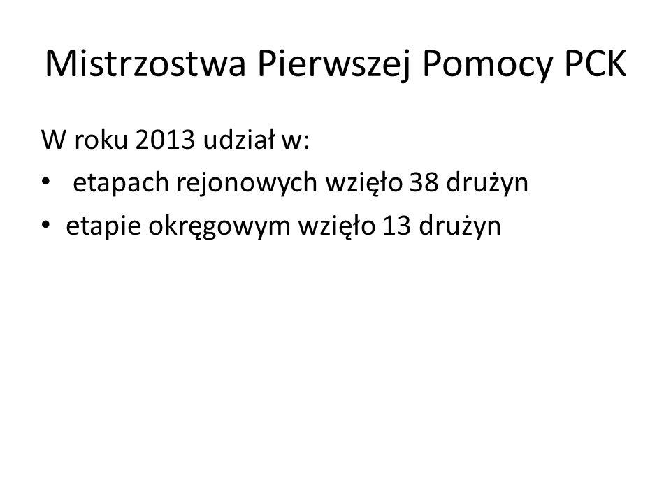 Mistrzostwa Pierwszej Pomocy PCK W roku 2013 udział w: etapach rejonowych wzięło 38 drużyn etapie okręgowym wzięło 13 drużyn